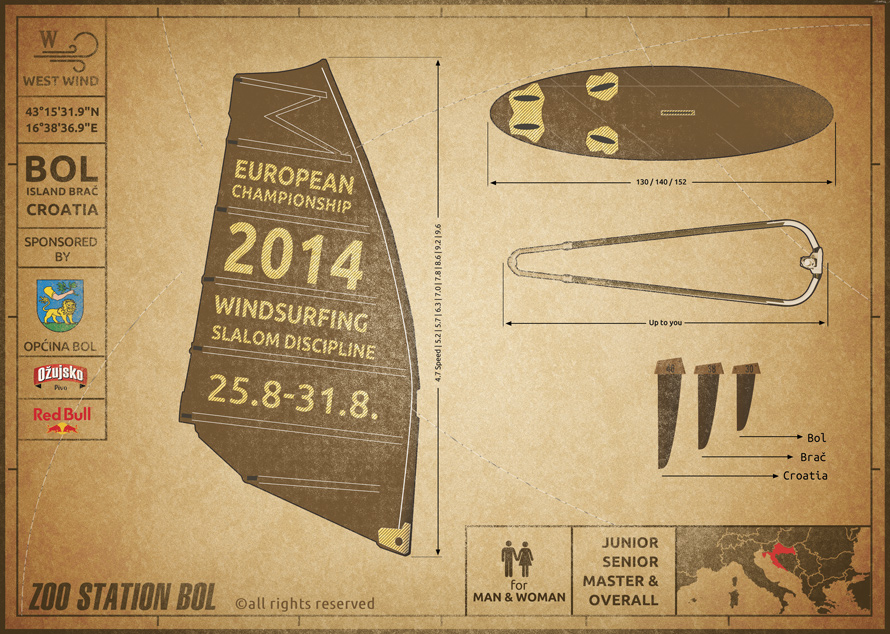 Windsurfing competition of 2014
